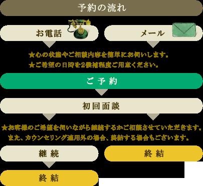 tokyo_setagaya_shimokitszawa_counseling_therapy_coaching243