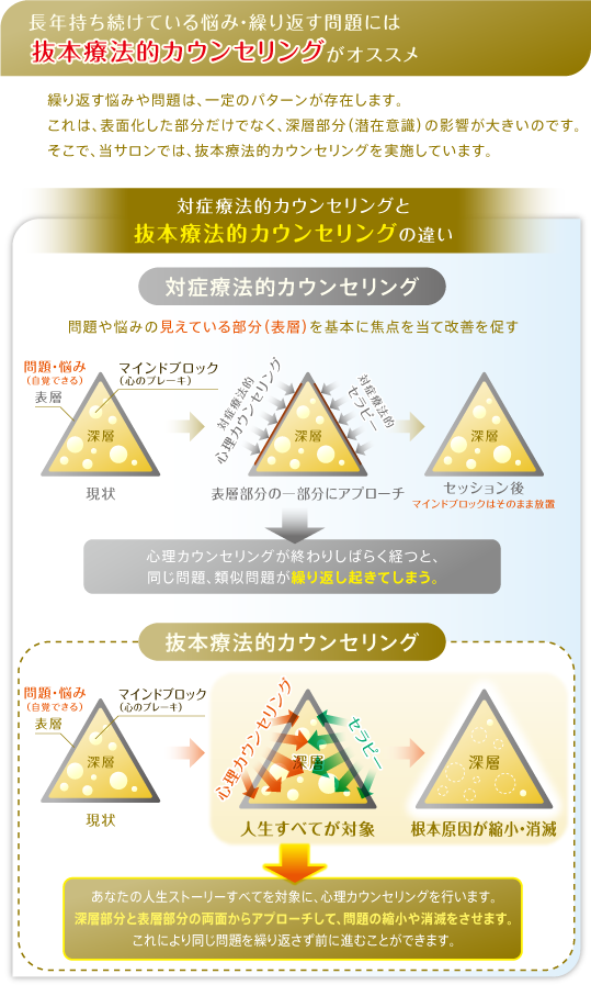 tokyo_setagaya_shimokitszawa_counseling_therapy_coaching363