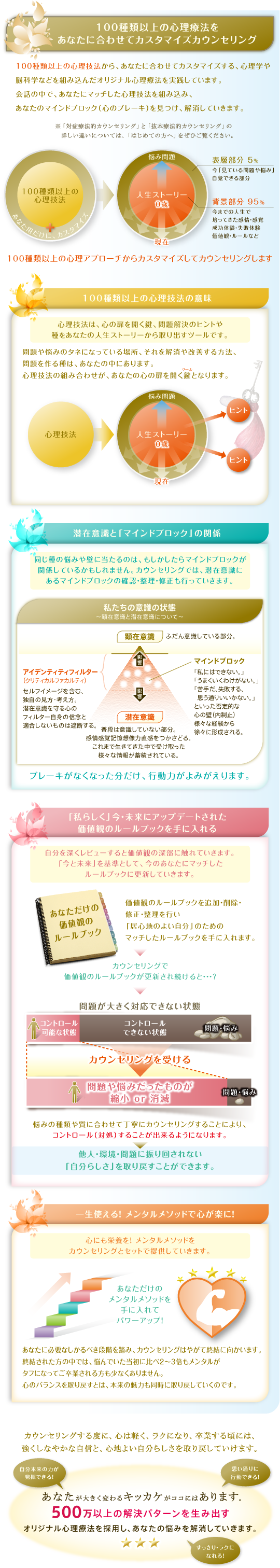 tokyo_setagaya_shimokitszawa_counseling_therapy_coaching372