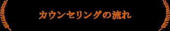 東京_世田谷区_下北沢_カウンセリング_セラピー_コーチング29