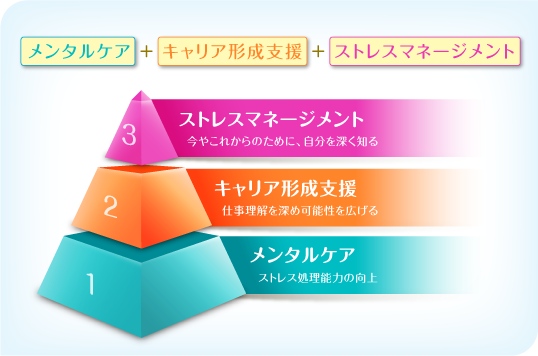 tokyo_setagaya_shimokitszawa_counseling_therapy_coaching295