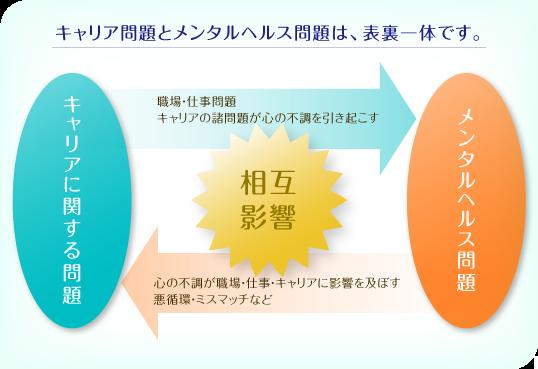 tokyo_setagaya_shimokitszawa_counseling_therapy_coaching296