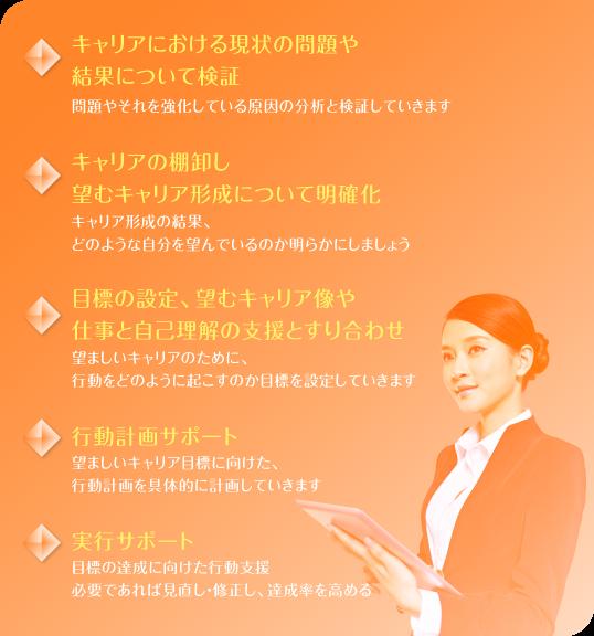 tokyo_setagaya_shimokitszawa_counseling_therapy_coaching297